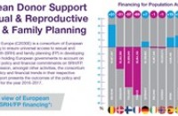 [Image: European Donor Support to Sexual & Reproductive Health & Family Planning: Trends Analysis 2016-17]