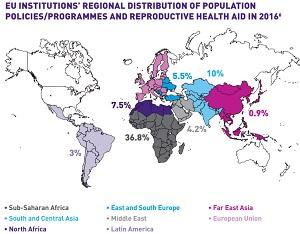 [Image: Ensuring support for SRH/FP in EU development funding]